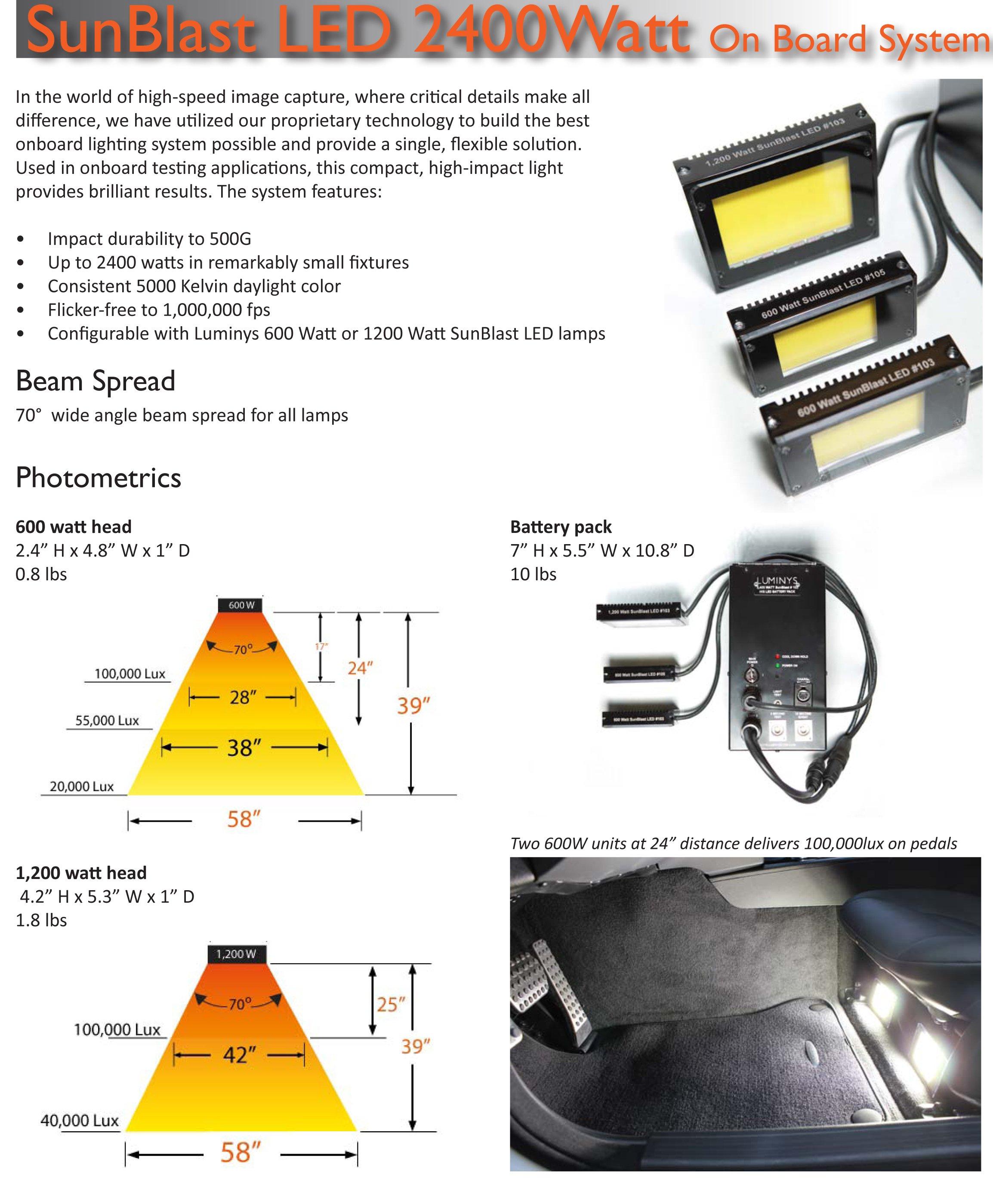 LEDSunBlastOnBoard Pro1