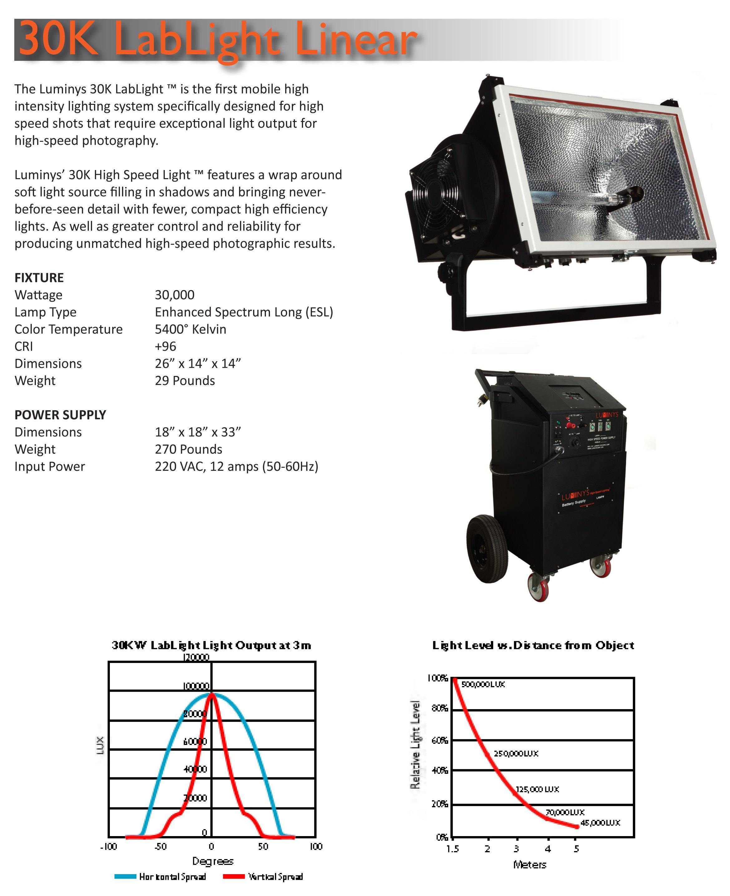 LabLight30KLinear Pro 1